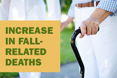 Increase in Fall-Related Deaths in Seniors
